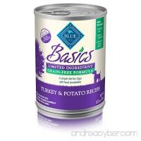 BLUE Basics Limited Ingredient Diet Grain Free Wet Dog Food - B00Y4XS312